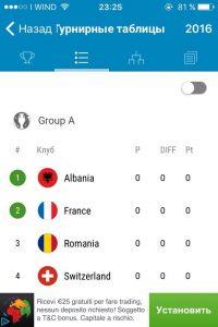 Приложение от sofascore для отслеживания результатов Евро 2016