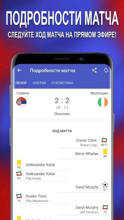 Чемпионат мира 2018 Россия