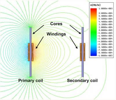 Ученые разработали систему беспроводной зарядки