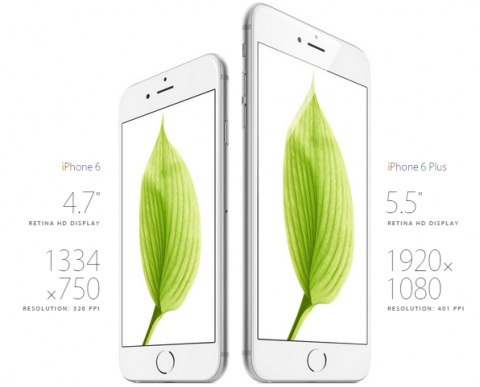 iphone 6 и iphone 6 plus экран