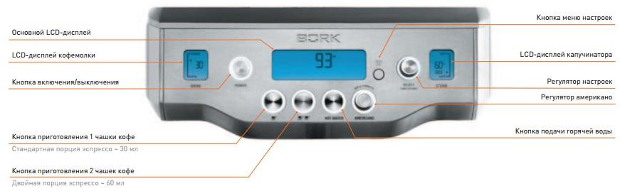 Передняя панель BORK C805