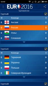 EURO 2016 ALLPlayer Group
