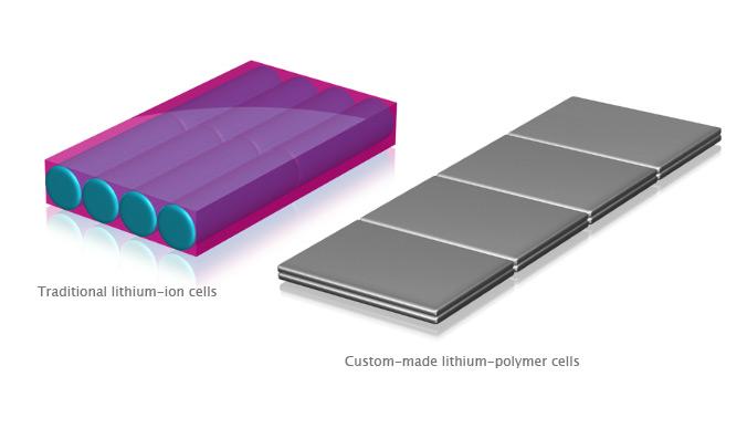 Тип батареи во внешнем аккумуляторе