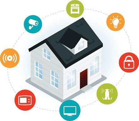 умные гаджеты для умного дома