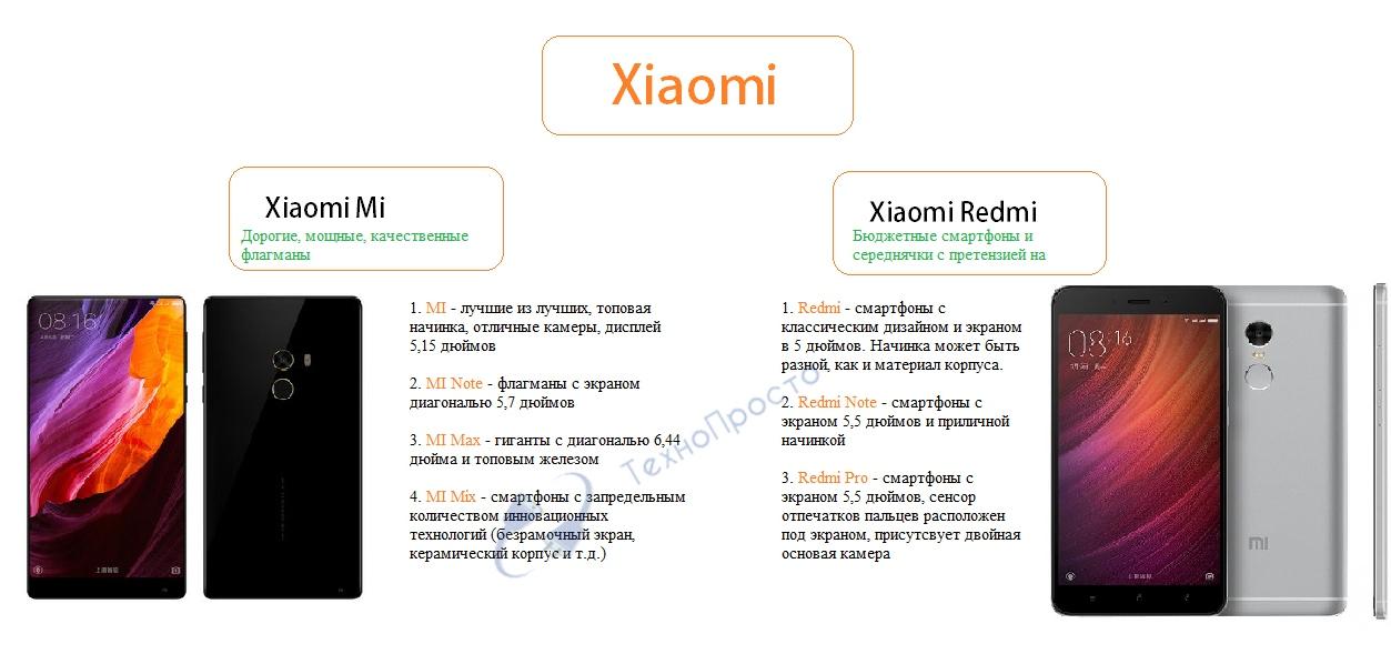 b0aecd9fb0b Как не сломать голову в смартфонах Xiaomi  Наглядный гид